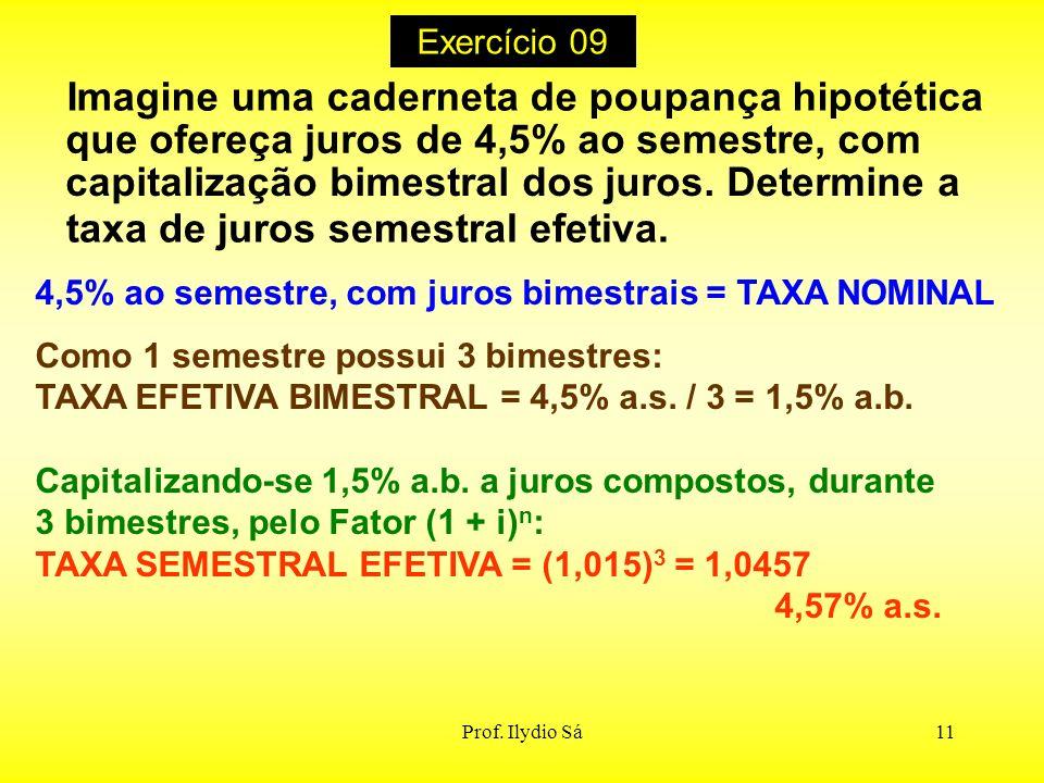 Prof. Ilydio Sá11 Exercício 09 Imagine uma caderneta de poupança hipotética que ofereça juros de 4,5% ao semestre, com capitalização bimestral dos jur