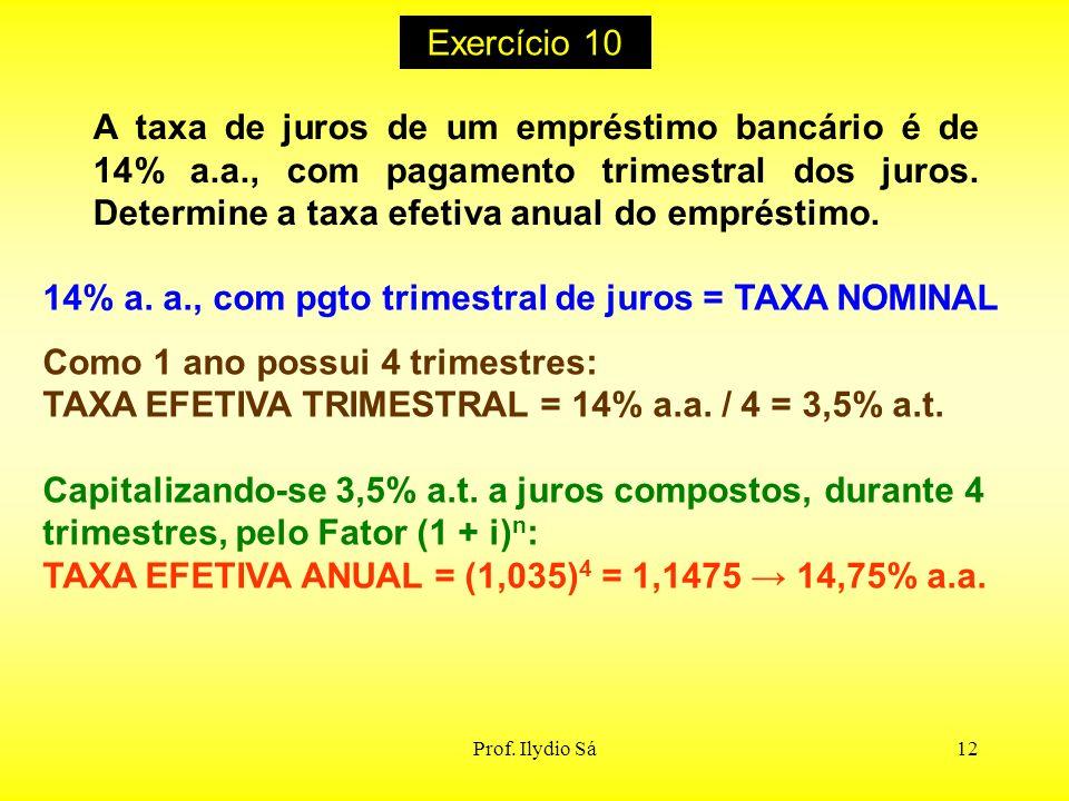 Prof. Ilydio Sá12 A taxa de juros de um empréstimo bancário é de 14% a.a., com pagamento trimestral dos juros. Determine a taxa efetiva anual do empré