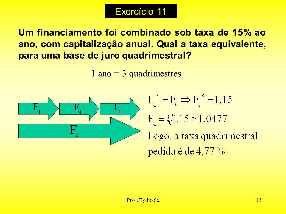 Prof. Ilydio Sá13 Exercício 11 Um financiamento foi combinado sob taxa de 15% ao ano, com capitalização anual. Qual a taxa equivalente, para uma base