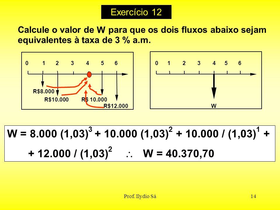 Prof. Ilydio Sá14 Calcule o valor de W para que os dois fluxos abaixo sejam equivalentes à taxa de 3 % a.m. R$12.000 01 2 3 4 5 6 0 1 2 3 4 5 6 R$8.00