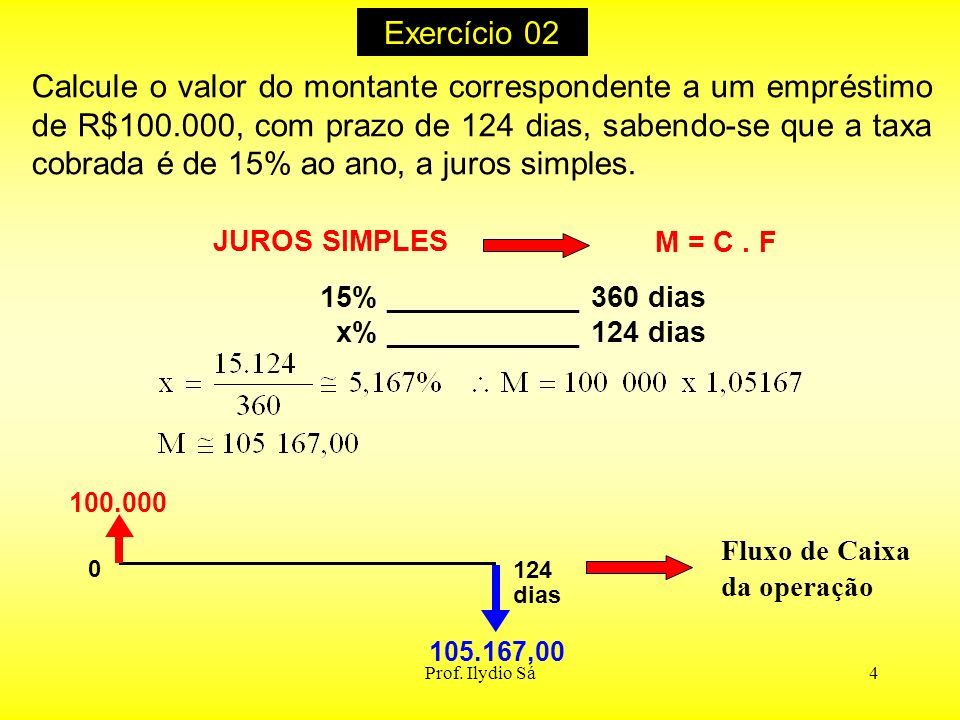 Prof. Ilydio Sá4 Exercício 02 15% ____________ 360 dias x% ____________ 124 dias JUROS SIMPLES M = C. F 105.167,00 100.000 0 124 dias Calcule o valor