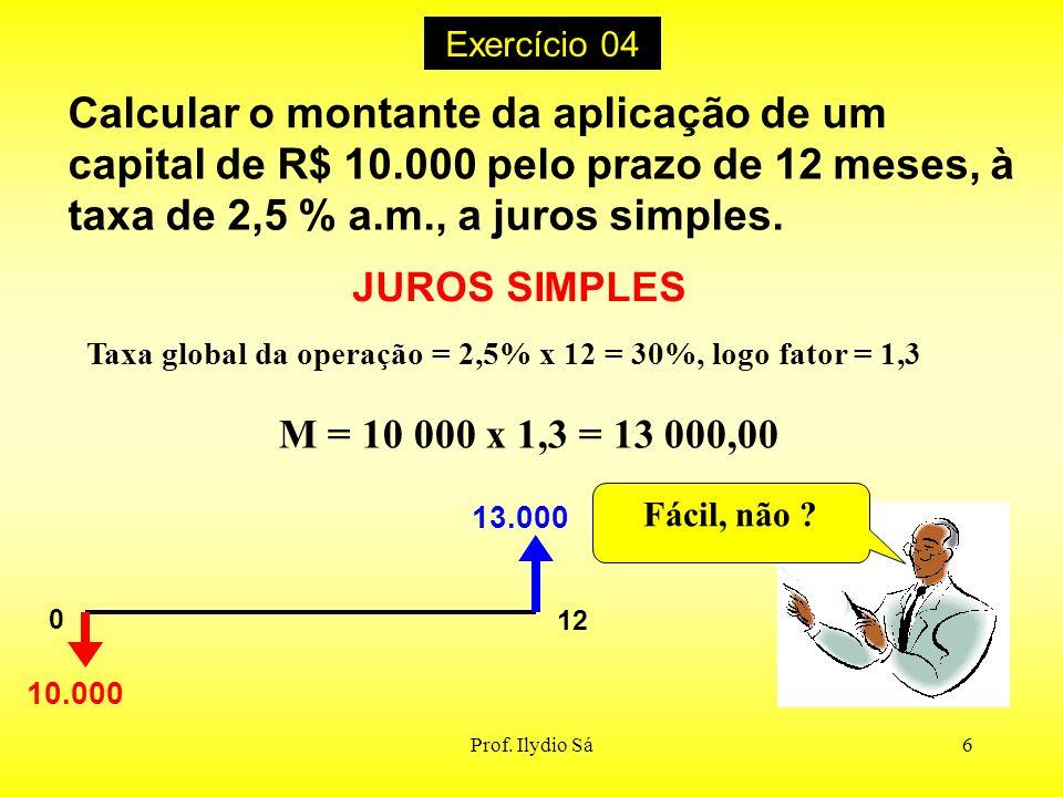 Prof. Ilydio Sá6 JUROS SIMPLES 13.000 10.000 0 12 Exercício 04 Taxa global da operação = 2,5% x 12 = 30%, logo fator = 1,3 Calcular o montante da apli