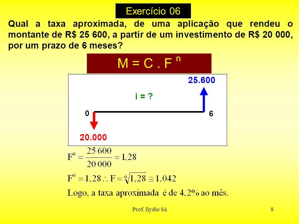 Prof. Ilydio Sá8 i = ? 25.600 20.000 0 6 M = C. F n Exercício 06 Qual a taxa aproximada, de uma aplicação que rendeu o montante de R$ 25 600, a partir