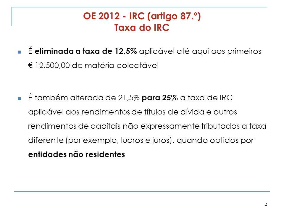 É eliminada a taxa de 12,5% aplicável até aqui aos primeiros 12.500,00 de matéria colectável É também alterada de 21,5% para 25% a taxa de IRC aplicáv