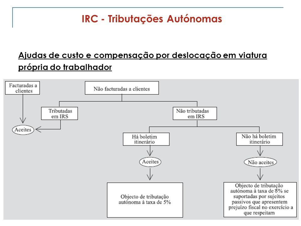 23 IRC - Tributações Autónomas Ajudas de custo e compensação por deslocação em viatura própria do trabalhador 1