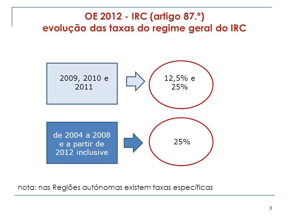2009, 2010 e 2011 de 2004 a 2008 e a partir de 2012 inclusive 12,5% e 25% 25% 3 OE 2012 - IRC (artigo 87.º) evolução das taxas do regime geral do IRC