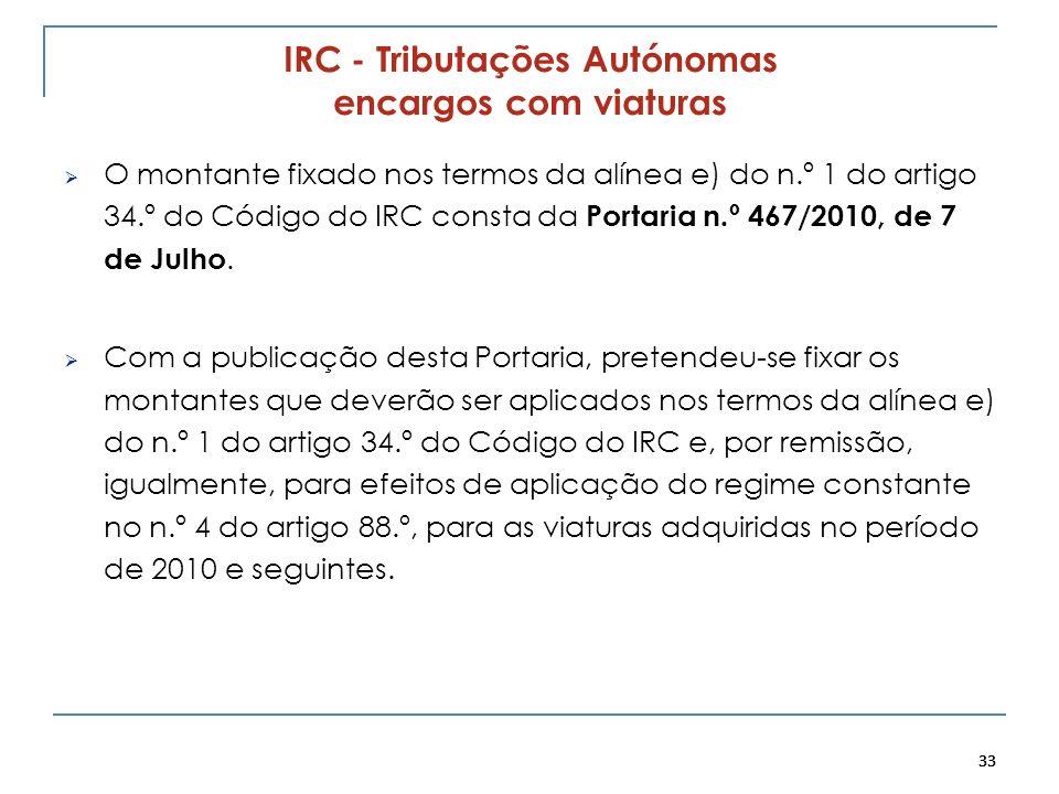 33 IRC - Tributações Autónomas encargos com viaturas O montante fixado nos termos da alínea e) do n.º 1 do artigo 34.º do Código do IRC consta da Port