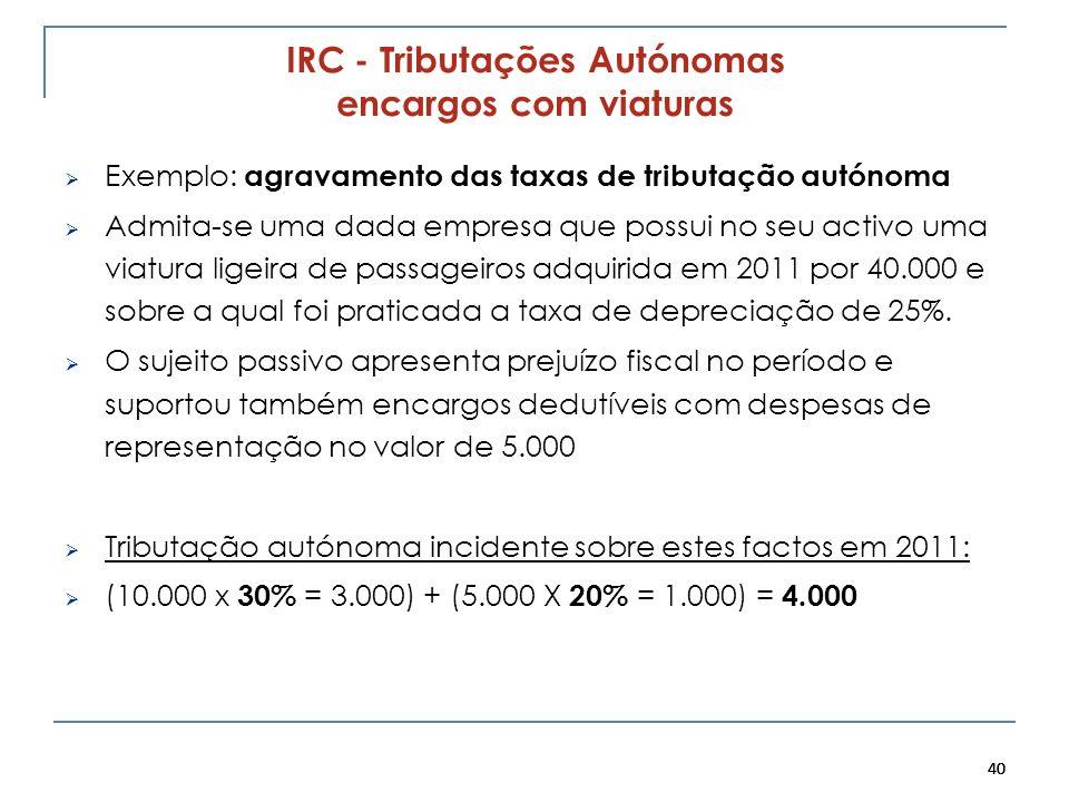 40 IRC - Tributações Autónomas encargos com viaturas Exemplo: agravamento das taxas de tributação autónoma Admita-se uma dada empresa que possui no se