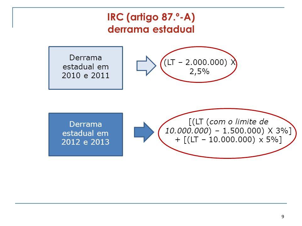 Derrama estadual em 2010 e 2011 Derrama estadual em 2012 e 2013 (LT – 2.000.000) X 2,5% 9 IRC (artigo 87.º-A) derrama estadual [(LT (com o limite de 1