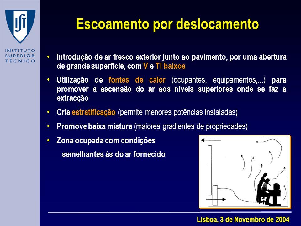 Lisboa, 3 de Novembro de 2004 Escoamento por deslocamento VTIbaixos Introdução de ar fresco exterior junto ao pavimento, por uma abertura de grande superfície, com V e TI baixos fontes de calor Utilização de fontes de calor (ocupantes, equipamentos,...) para promover a ascensão do ar aos níveis superiores onde se faz a extracção estratificação Cria estratificação (permite menores potências instaladas) Promove baixa mistura (maiores gradientes de propriedades) Zona ocupada com condições semelhantes às do ar fornecido
