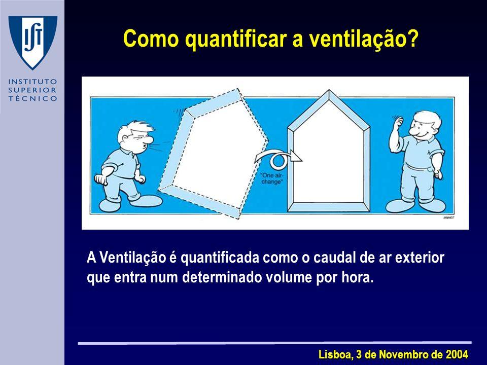 Lisboa, 3 de Novembro de 2004 Como quantificar a ventilação.
