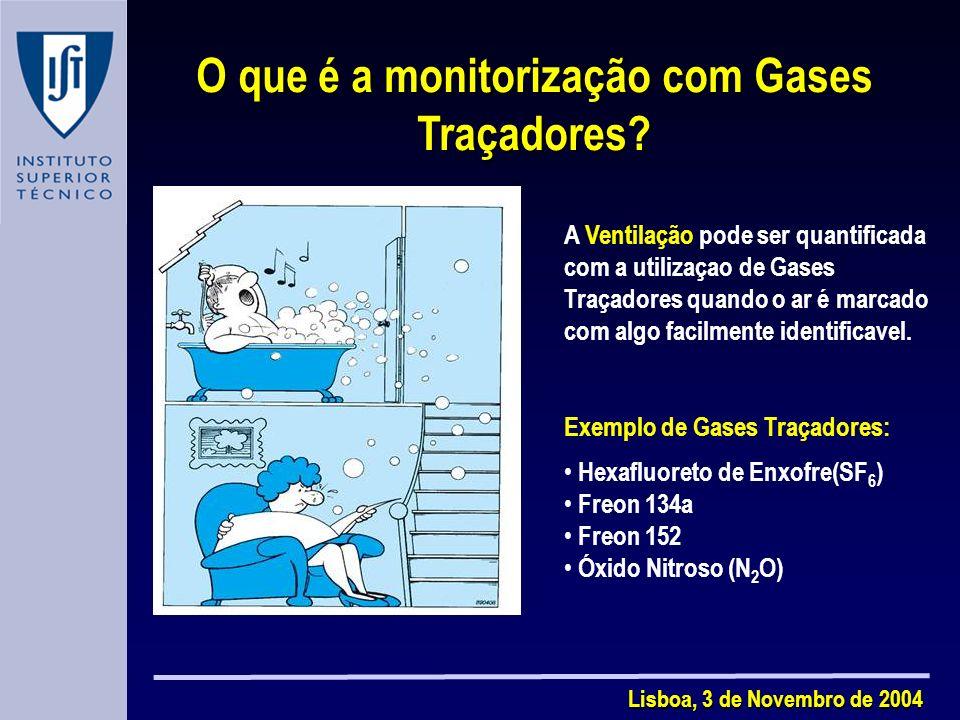 Lisboa, 3 de Novembro de 2004 O que é a monitorização com Gases Traçadores.