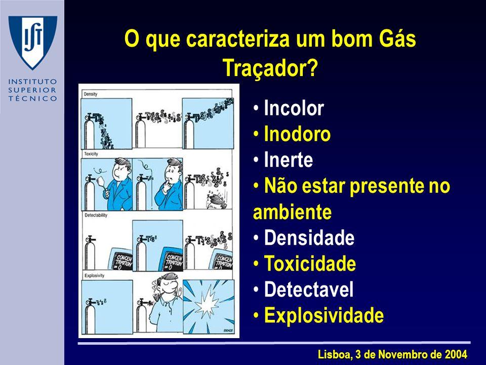 Lisboa, 3 de Novembro de 2004 O que caracteriza um bom Gás Traçador.