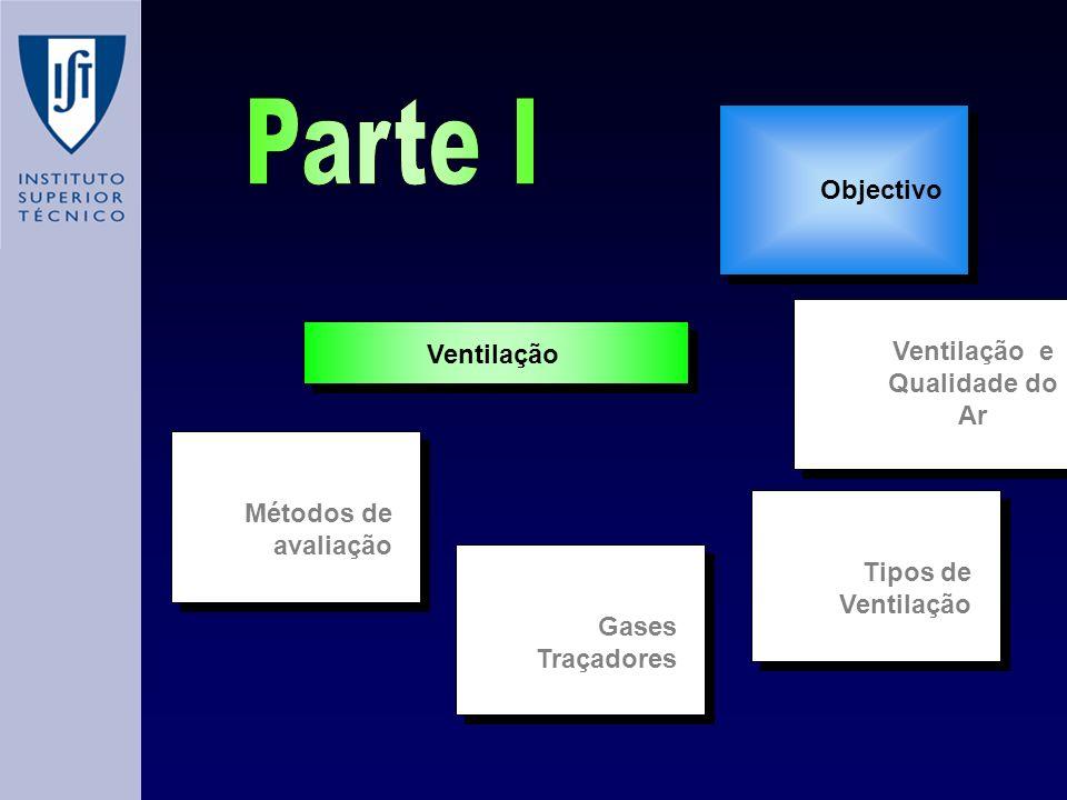 Ventilação e Qualidade do Ar Tipos de Ventilação Métodos de avaliação Ventilação Gases Traçadores Objectivo