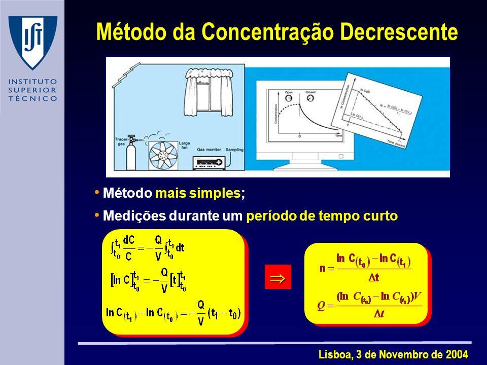 Lisboa, 3 de Novembro de 2004 Método da Concentração Decrescente Método mais simples; Medições durante um período de tempo curto