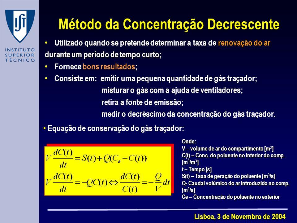 Lisboa, 3 de Novembro de 2004 renovação do ar Utilizado quando se pretende determinar a taxa de renovação do ar durante um período de tempo curto; Fornece bons resultados; Consiste em: emitir uma pequena quantidade de gás traçador; misturar o gás com a ajuda de ventiladores; retira a fonte de emissão; medir o decréscimo da concentração do gás traçador.