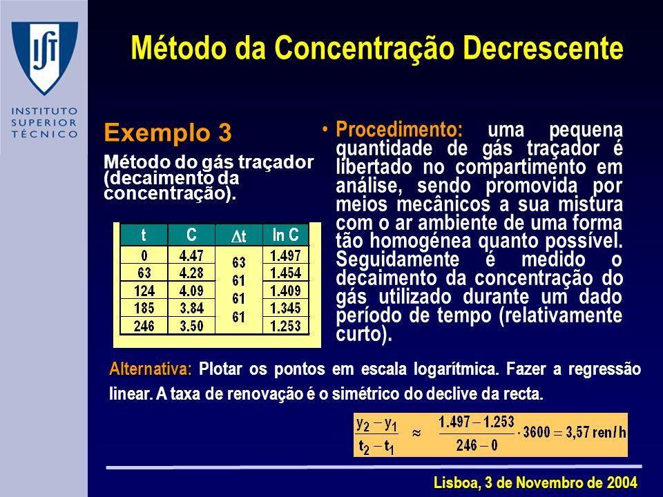 Lisboa, 3 de Novembro de 2004 Método da Concentração Decrescente Procedimento: Procedimento: uma pequena quantidade de gás traçador é libertado no compartimento em análise, sendo promovida por meios mecânicos a sua mistura com o ar ambiente de uma forma tão homogénea quanto possível.