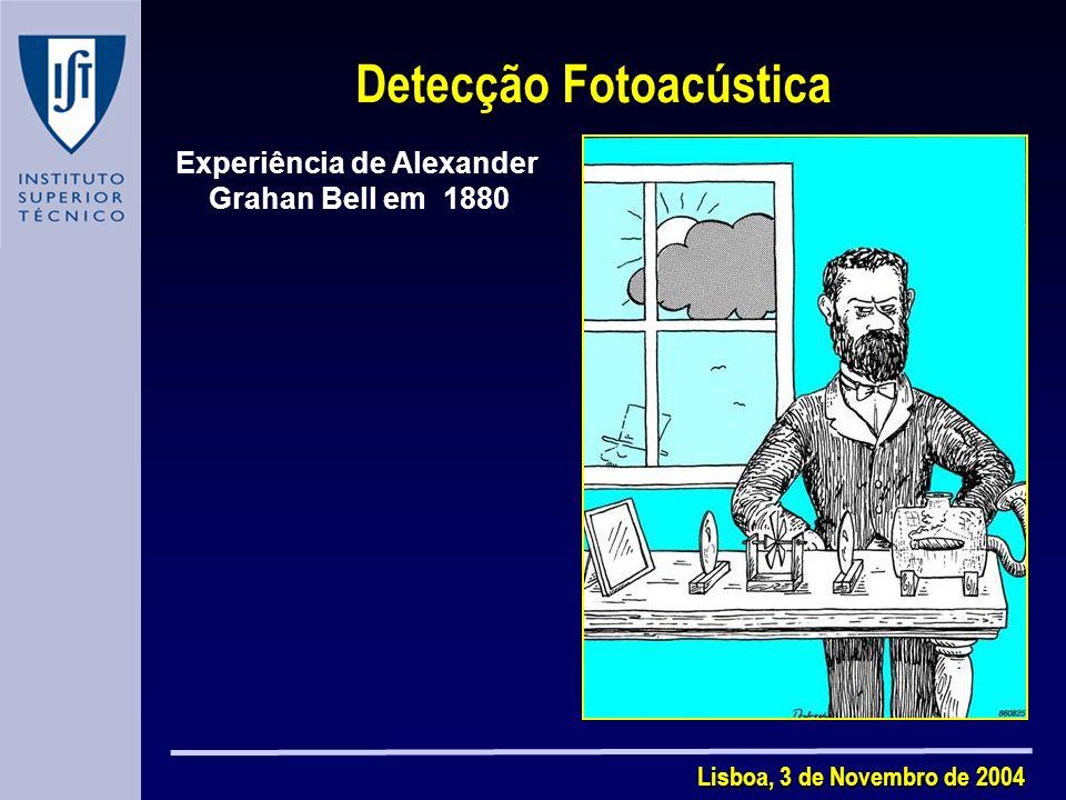 Lisboa, 3 de Novembro de 2004 Detecção Fotoacústica Experiência de Alexander Grahan Bell em 1880
