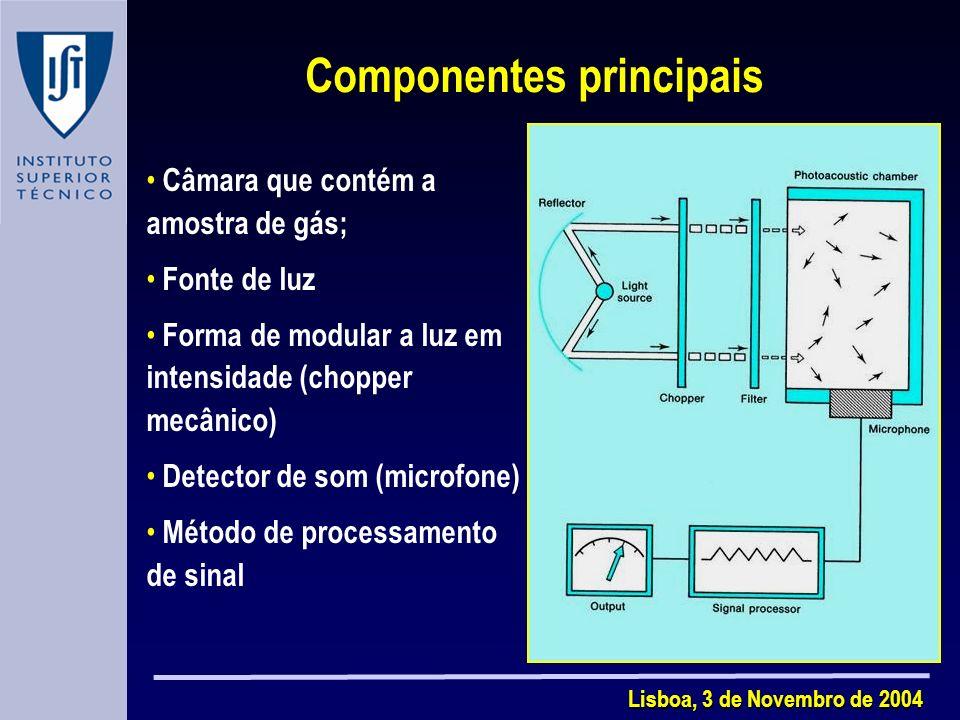 Lisboa, 3 de Novembro de 2004 Componentes principais Câmara que contém a amostra de gás; Fonte de luz Forma de modular a luz em intensidade (chopper mecânico) Detector de som (microfone) Método de processamento de sinal