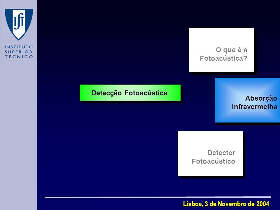 Lisboa, 3 de Novembro de 2004 Detecção Fotoacústica O que é a Fotoacústica.
