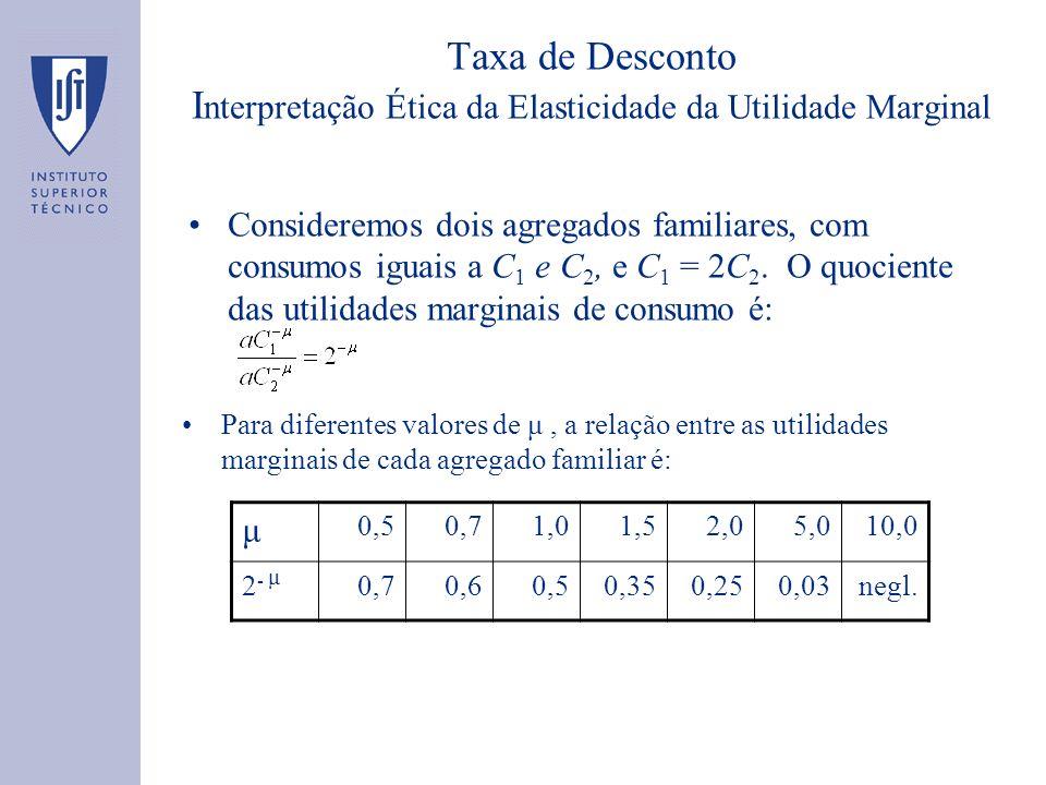 Taxa de Desconto I nterpretação Ética da Elasticidade da Utilidade Marginal Consideremos dois agregados familiares, com consumos iguais a C 1 e C 2, e C 1 = 2C 2.
