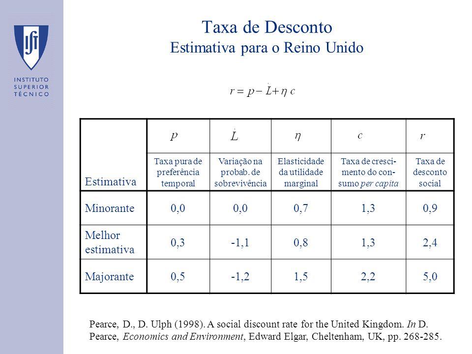 Taxa de Desconto Estimativa para o Reino Unido Pearce, D., D.