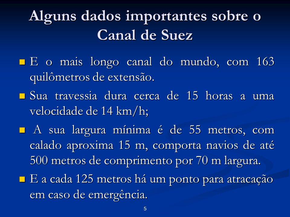 Alguns dados importantes sobre o Canal de Suez E o mais longo canal do mundo, com 163 quilômetros de extensão. E o mais longo canal do mundo, com 163