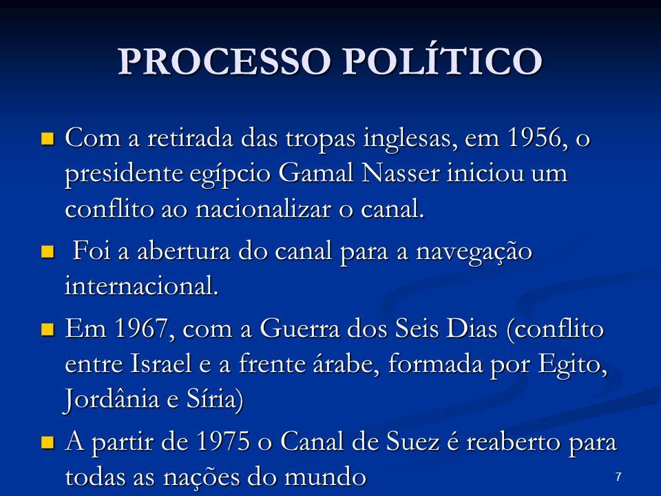 PROCESSO POLÍTICO Com a retirada das tropas inglesas, em 1956, o presidente egípcio Gamal Nasser iniciou um conflito ao nacionalizar o canal. Com a re