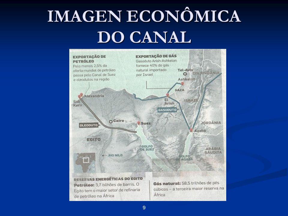 IMAGEN ECONÔMICA DO CANAL 9