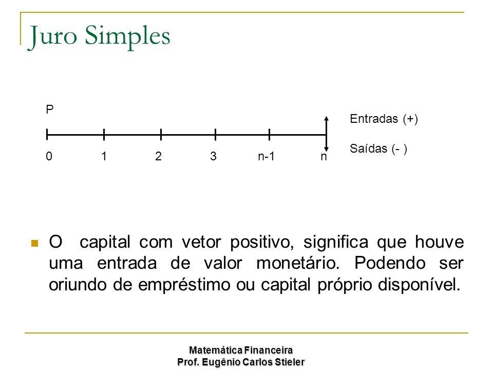 Matemática Financeira Prof. Eugênio Carlos Stieler Juro Simples Ocapital com vetor positivo, significa que houve uma entrada de valor monetário. Poden