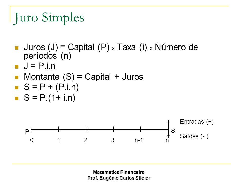 Matemática Financeira Prof. Eugênio Carlos Stieler Juro Simples Juros (J) = Capital (P) x Taxa (i) x Número de períodos (n) J = P.i.n Montante (S) = C