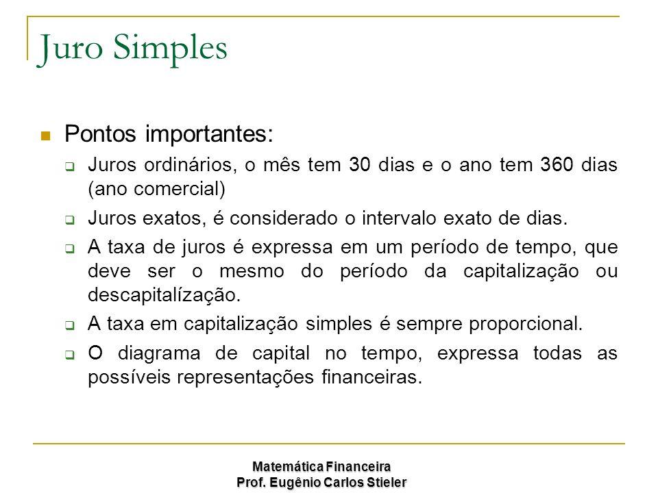 Matemática Financeira Prof. Eugênio Carlos Stieler Juro Simples Pontos importantes: Juros ordinários, o mês tem 30 dias e o ano tem 360 dias (ano come