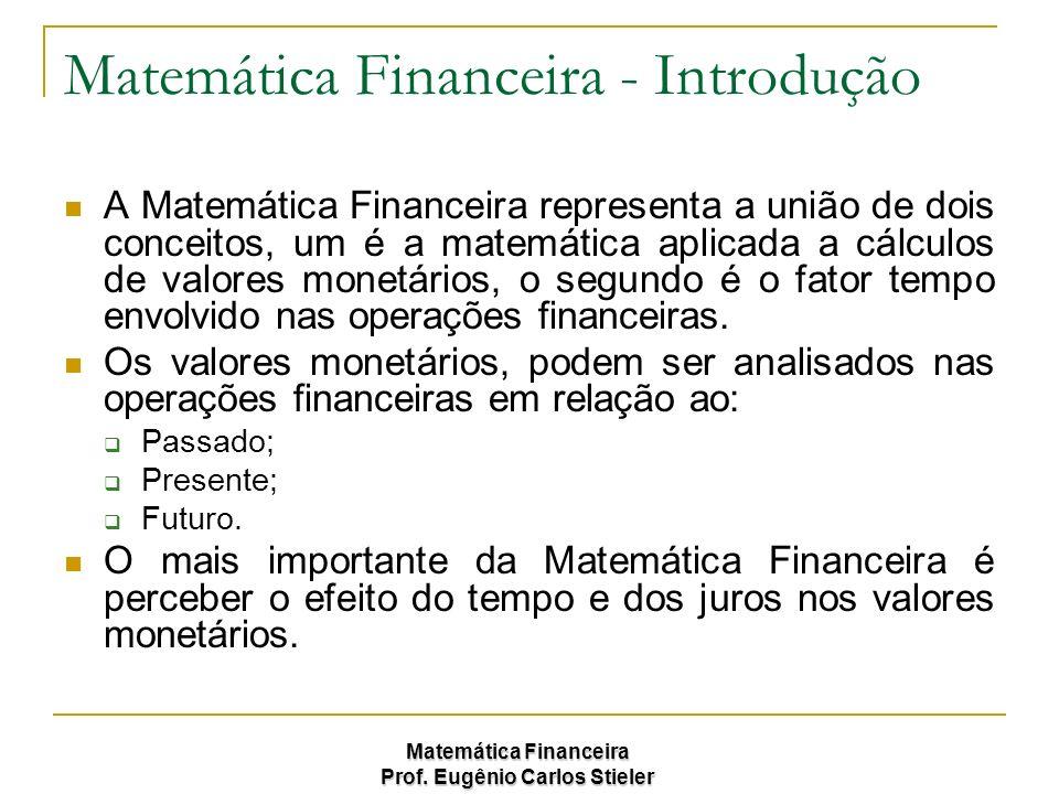 Matemática Financeira Prof. Eugênio Carlos Stieler Matemática Financeira - Introdução A Matemática Financeira representa a união de dois conceitos, um