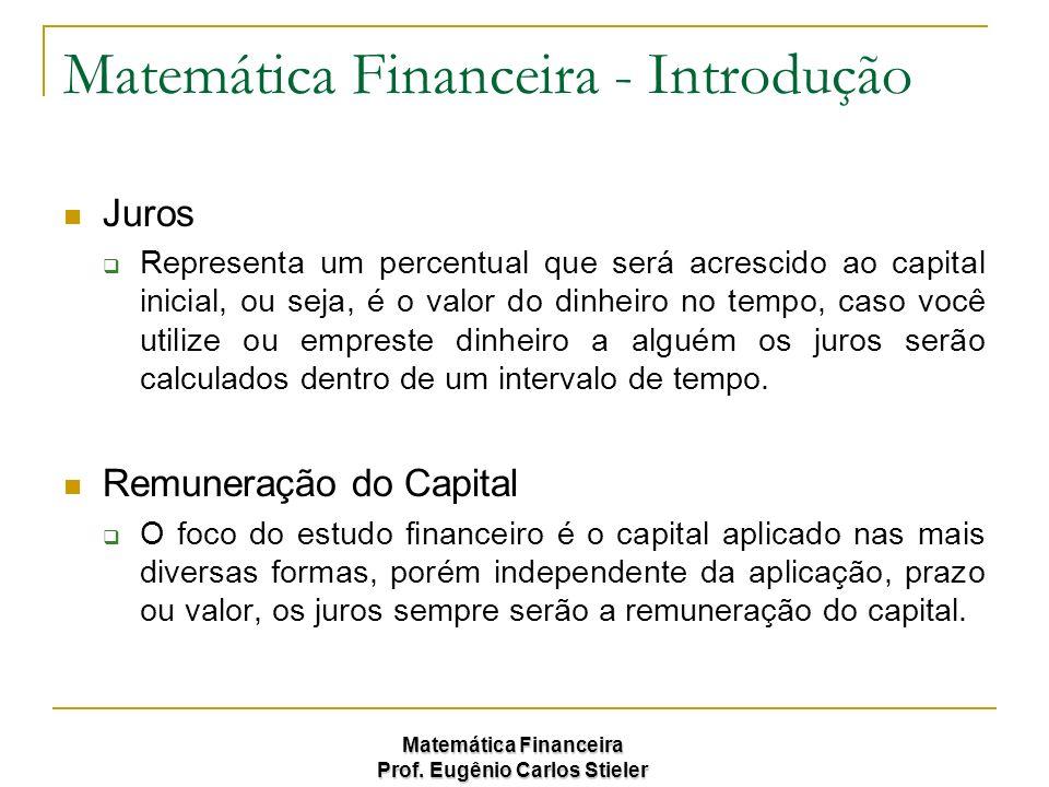 Matemática Financeira Prof. Eugênio Carlos Stieler Matemática Financeira - Introdução Juros Representa um percentual que será acrescido ao capital ini