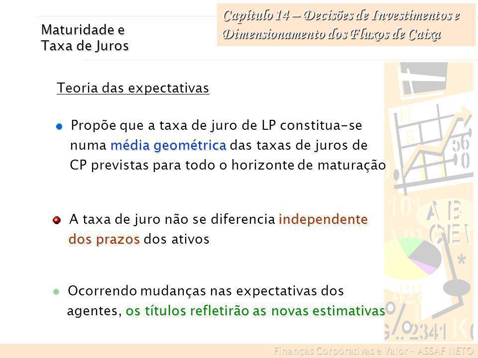 Capítulo 14 – Decisões de Investimentos e Dimensionamento dos Fluxos de Caixa Maturidade e Taxa de Juros Teoria das expectativas Propõe que a taxa de