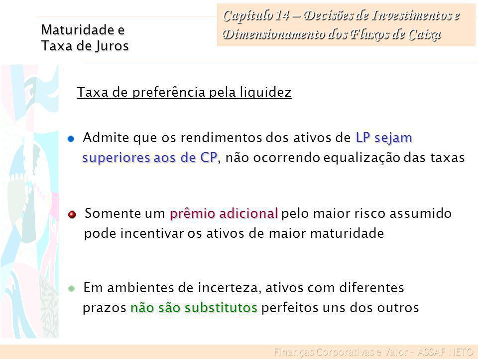 Capítulo 14 – Decisões de Investimentos e Dimensionamento dos Fluxos de Caixa Maturidade e Taxa de Juros Taxa de preferência pela liquidez LP sejam Ad