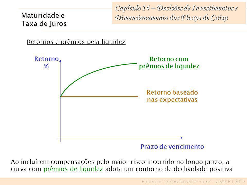 Capítulo 14 – Decisões de Investimentos e Dimensionamento dos Fluxos de Caixa Retorno com prêmios de liquidez Retorno baseado nas expectativas Retorno