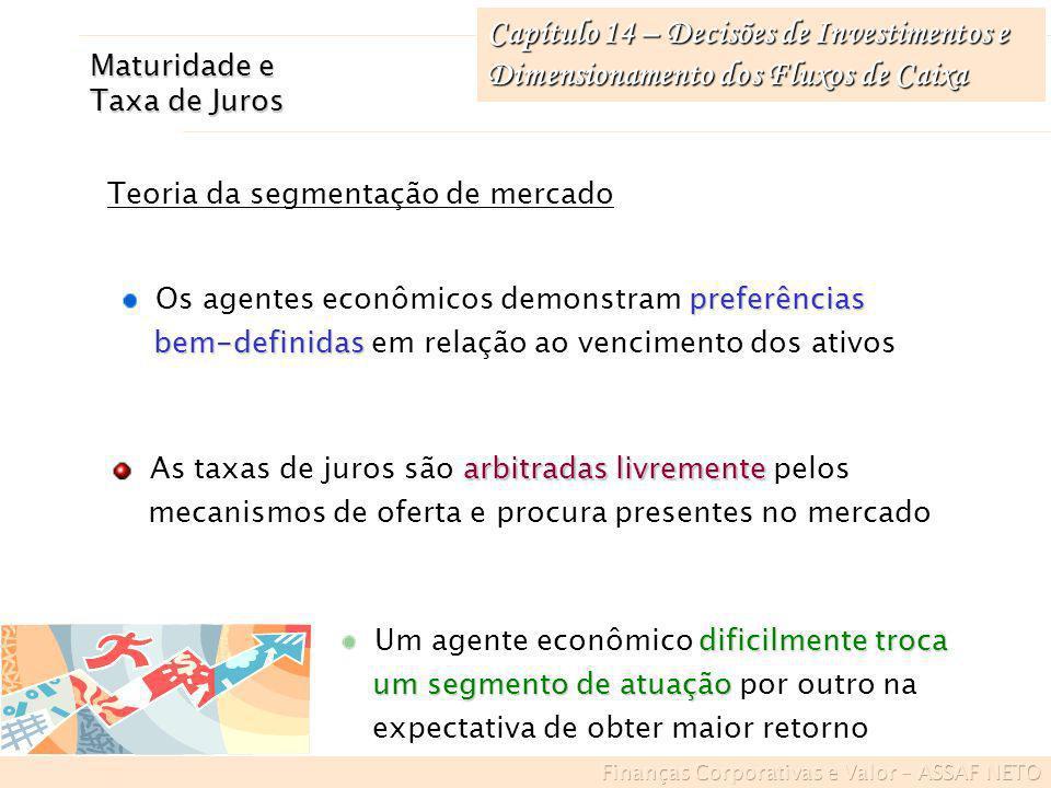 Capítulo 14 – Decisões de Investimentos e Dimensionamento dos Fluxos de Caixa Maturidade e Taxa de Juros Teoria da segmentação de mercado preferências