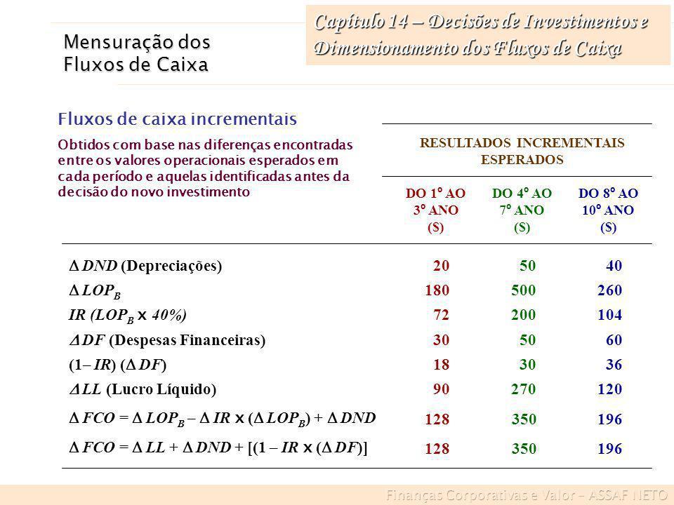 Capítulo 14 – Decisões de Investimentos e Dimensionamento dos Fluxos de Caixa RESULTADOS INCREMENTAIS ESPERADOS DO 1º AO 3º ANO ($) DO 4º AO 7º ANO ($