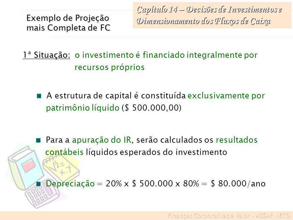 Capítulo 14 – Decisões de Investimentos e Dimensionamento dos Fluxos de Caixa 1ª Situação: 1ª Situação: o investimento é financiado integralmente por