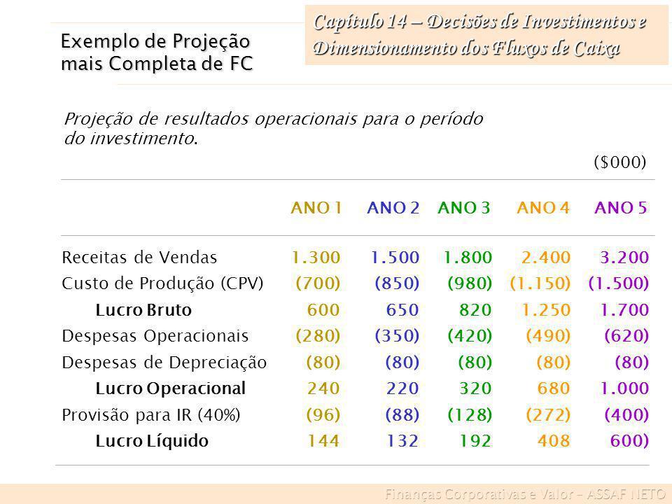 Capítulo 14 – Decisões de Investimentos e Dimensionamento dos Fluxos de Caixa Exemplo de Projeção mais Completa de FC Projeção de resultados operacion