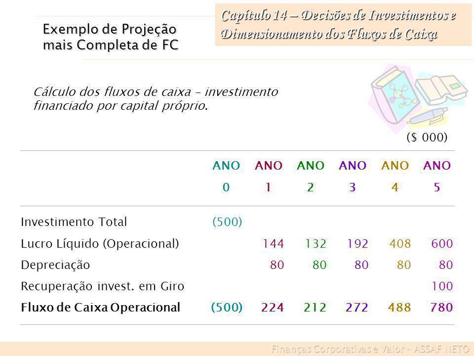 Capítulo 14 – Decisões de Investimentos e Dimensionamento dos Fluxos de Caixa Cálculo dos fluxos de caixa – investimento financiado por capital própri