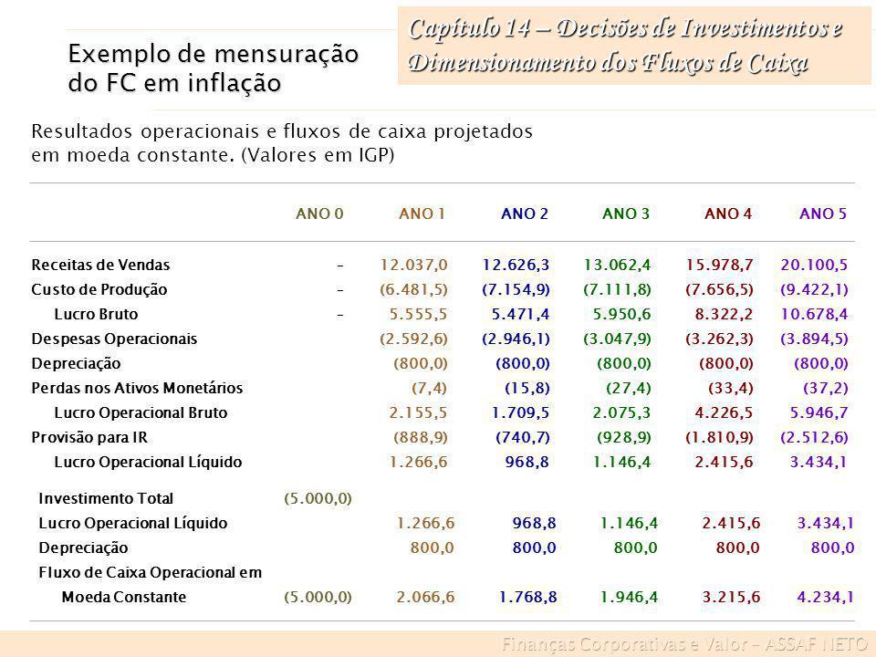 Capítulo 14 – Decisões de Investimentos e Dimensionamento dos Fluxos de Caixa ANO 0ANO 1ANO 2ANO 3ANO 4ANO 5 Receitas de Vendas Custo de Produção Lucr