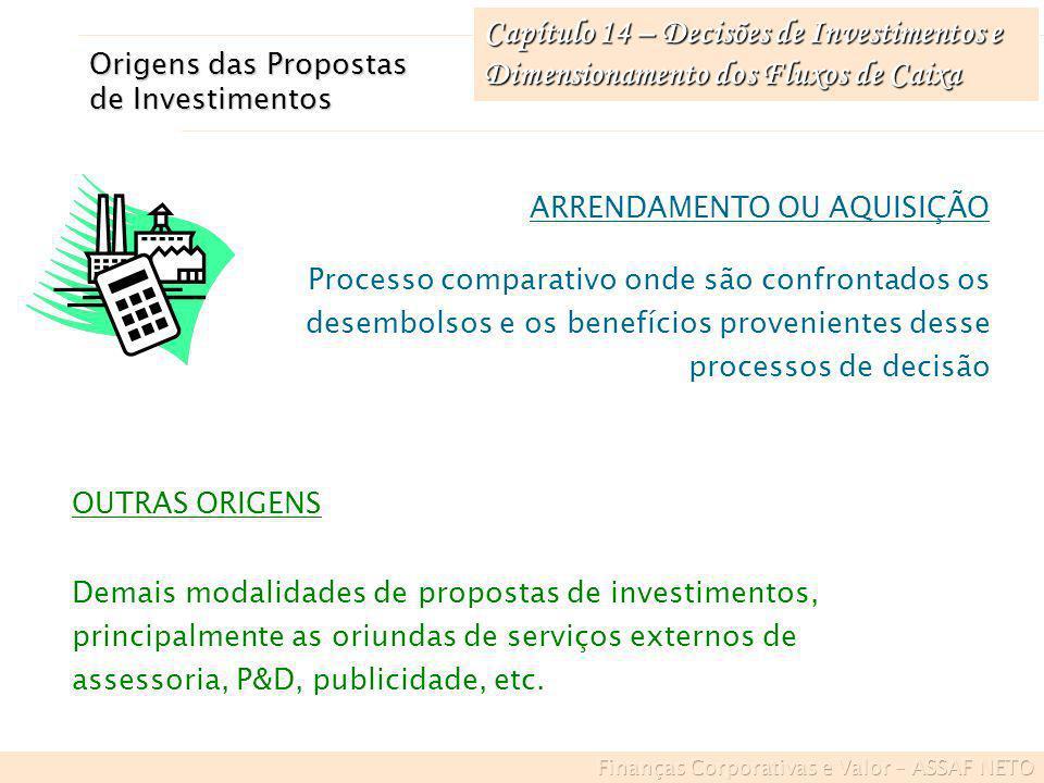 Capítulo 14 – Decisões de Investimentos e Dimensionamento dos Fluxos de Caixa Origens das Propostas de Investimentos Processo comparativo onde são con