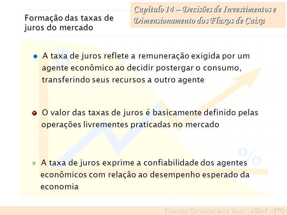 Capítulo 14 – Decisões de Investimentos e Dimensionamento dos Fluxos de Caixa Formação das taxas de juros do mercado A taxa de juros reflete a remuner
