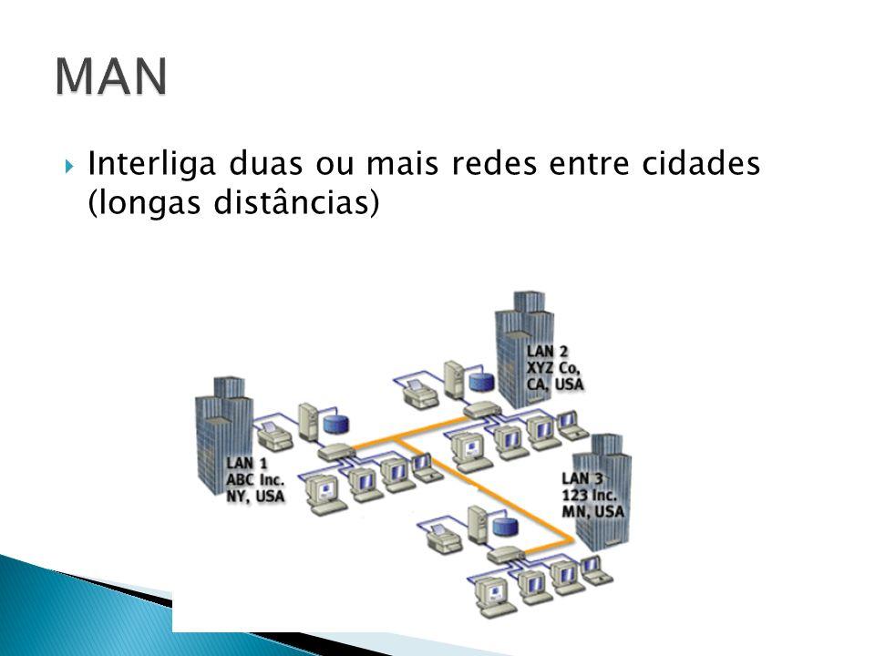 Interliga duas ou mais redes entre cidades (longas distâncias)