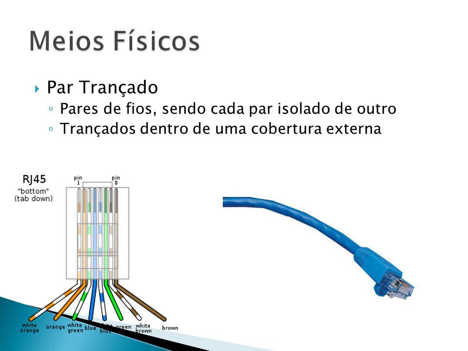 Par Trançado Pares de fios, sendo cada par isolado de outro Trançados dentro de uma cobertura externa