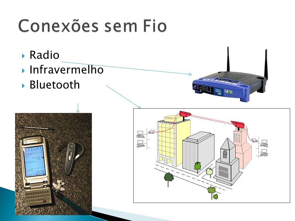 Radio Infravermelho Bluetooth