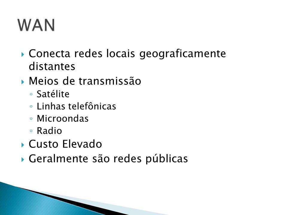 Trabalham com canais dedicados ou comutados Estes canais são contratados junto à operadoras VIVO (Telefônica) CLARO (Embratel) Outras Abrange uma ampla área geográfica, podendo ser num país ou continente