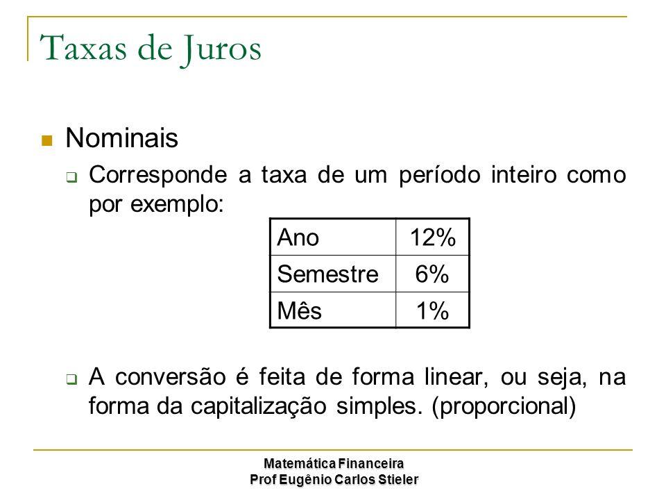 Matemática Financeira Prof Eugênio Carlos Stieler Taxas de Juros Nominais Corresponde a taxa de um período inteiro como por exemplo: A conversão é fei